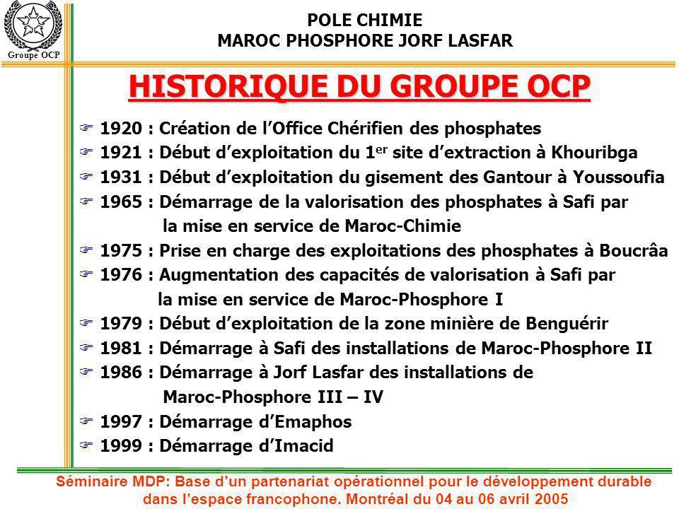 HISTORIQUE DU GROUPE OCP