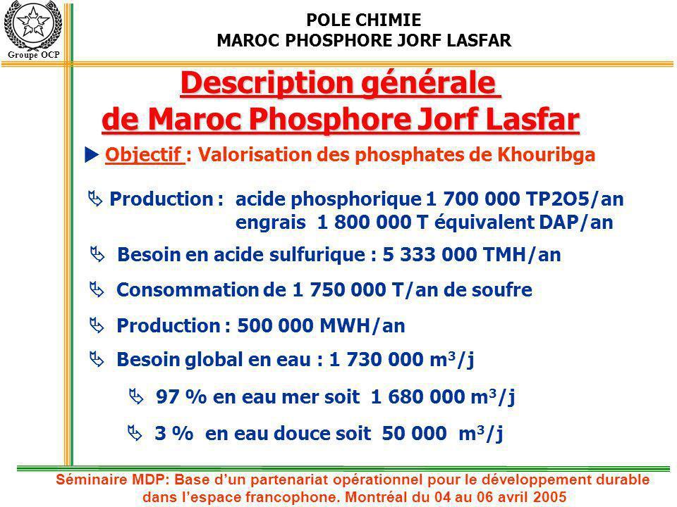 Description générale de Maroc Phosphore Jorf Lasfar