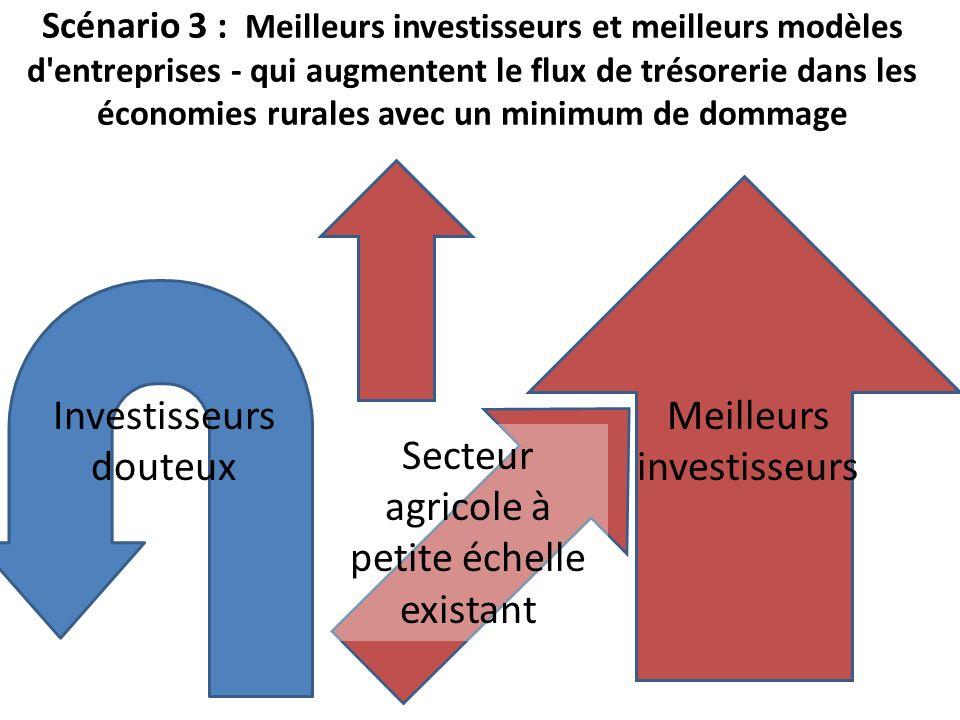Investisseurs douteux Meilleurs investisseurs