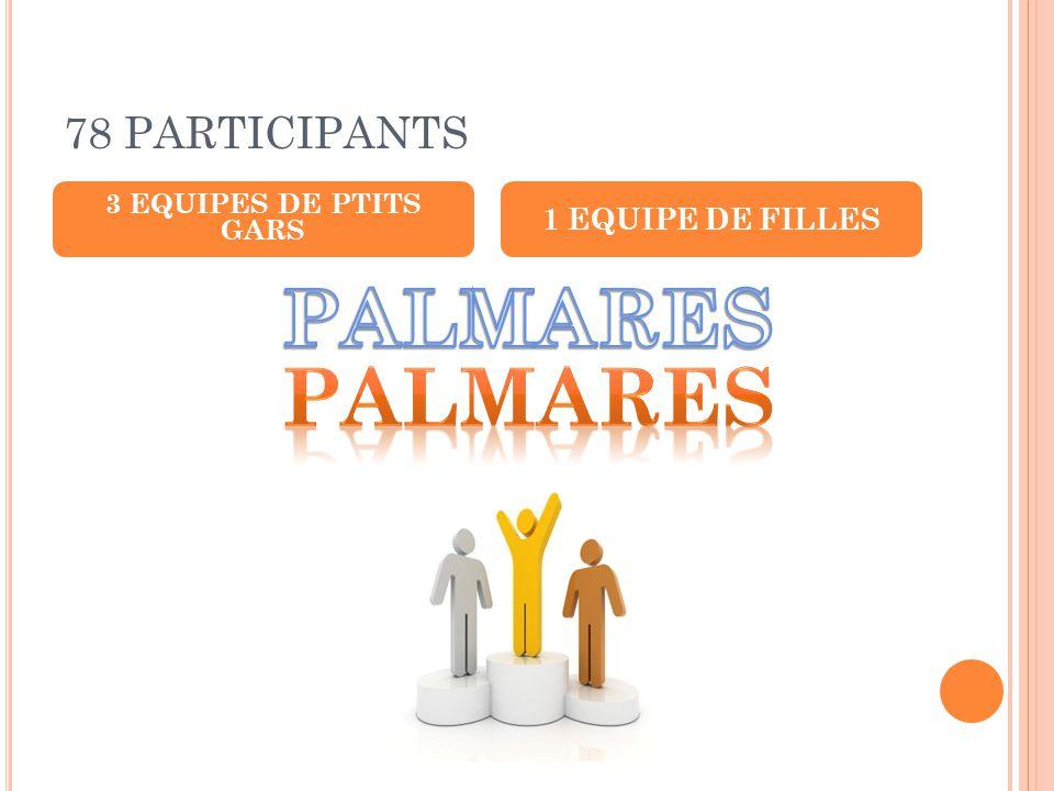 PALMARES PALMARES 78 PARTICIPANTS 1 EQUIPE DE FILLES