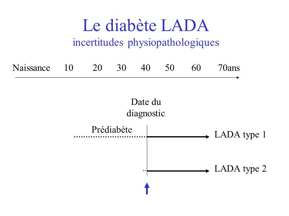 Le diabète LADA incertitudes physiopathologiques