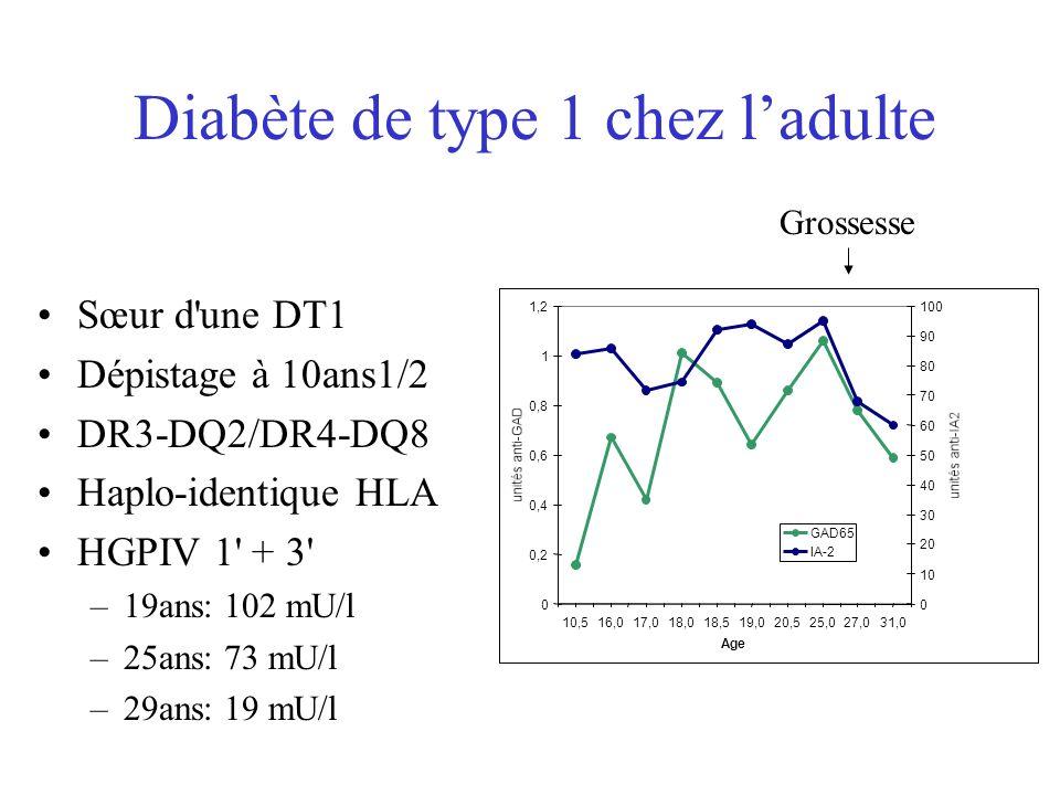 Diabète de type 1 chez l'adulte