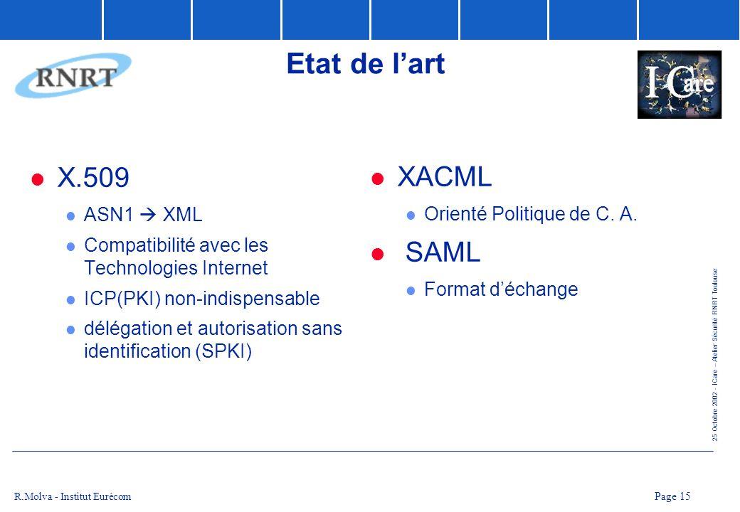Etat de l'art X.509 XACML SAML ASN1  XML Orienté Politique de C. A.
