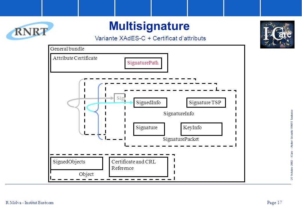 Multisignature Variante XAdES-C + Certificat d'attributs SignedInfo