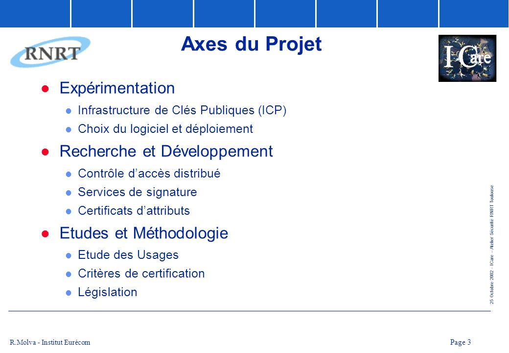 Axes du Projet Expérimentation Recherche et Développement