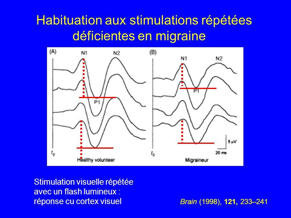 Habituation aux stimulations répétées déficientes en migraine