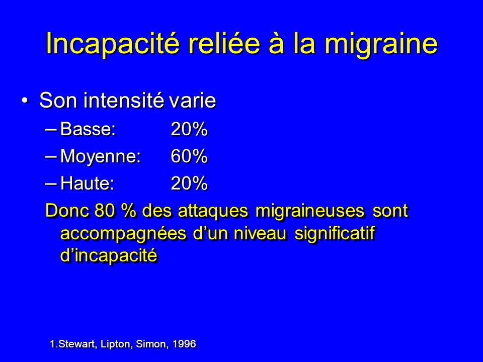 Incapacité reliée à la migraine