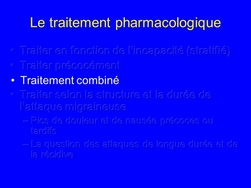 Le traitement pharmacologique