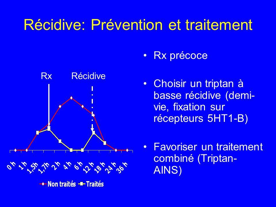 Récidive: Prévention et traitement
