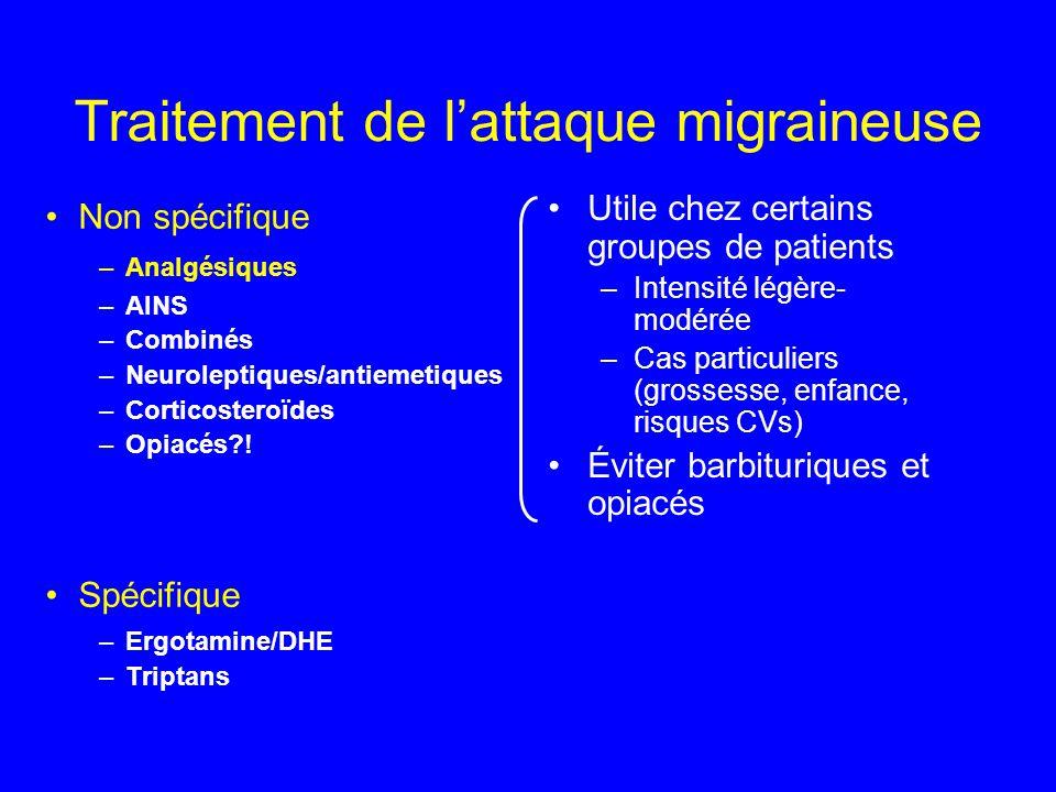 Traitement de l'attaque migraineuse