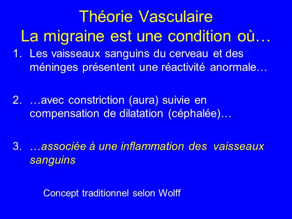 Théorie Vasculaire La migraine est une condition où…