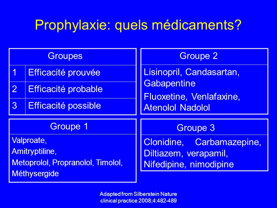 Prophylaxie: quels médicaments