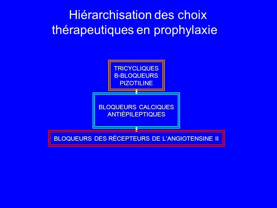 Hiérarchisation des choix thérapeutiques en prophylaxie