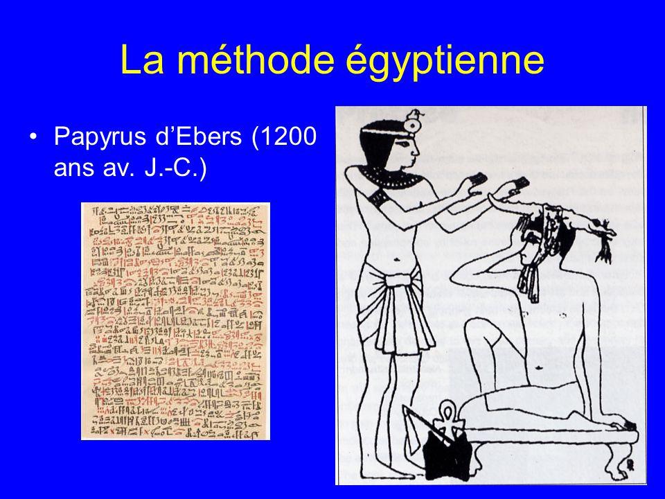 La méthode égyptienne Papyrus d'Ebers (1200 ans av. J.-C.)
