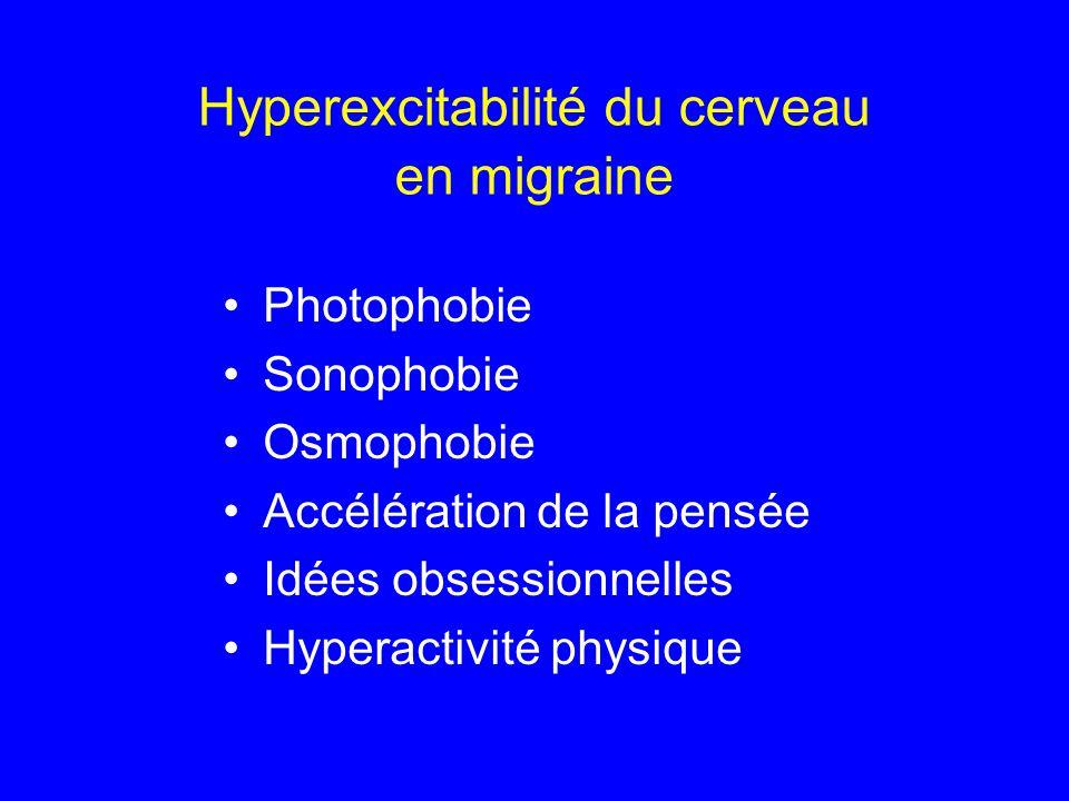Hyperexcitabilité du cerveau en migraine