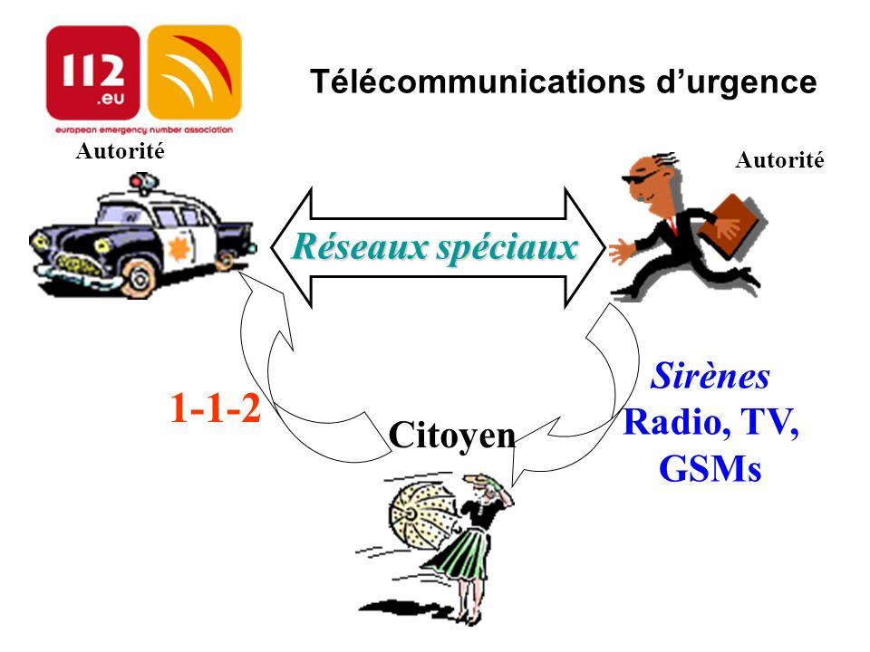 Télécommunications d'urgence