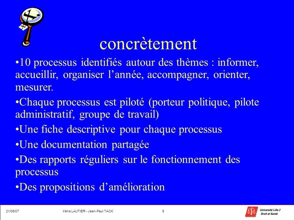 Irène LAUTIER - Jean-Paul TACK