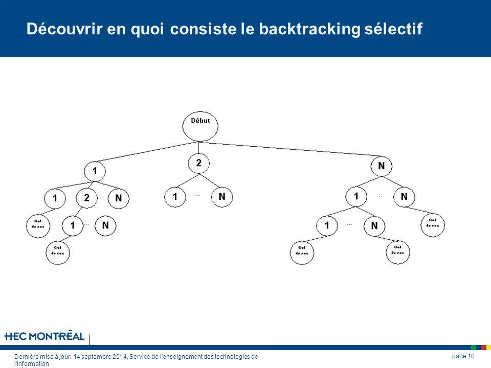 Découvrir en quoi consiste le backtracking sélectif