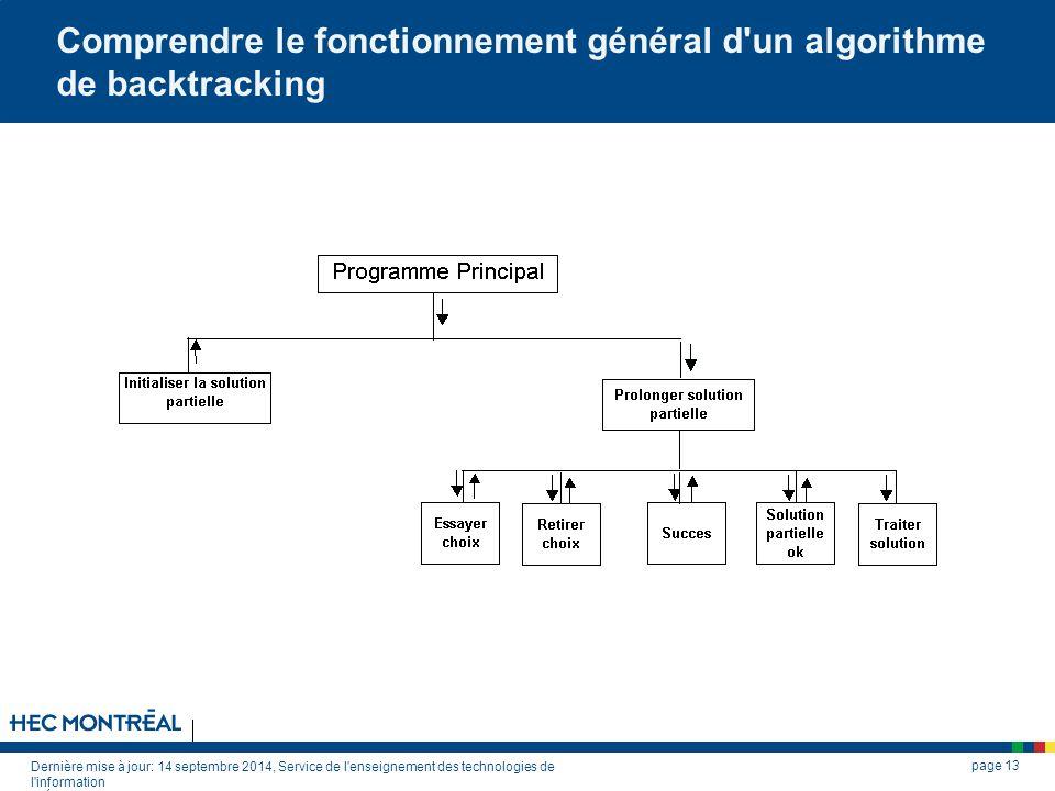 Comprendre le fonctionnement général d un algorithme de backtracking