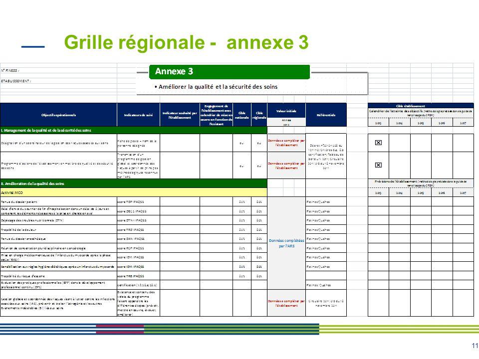 Grille régionale - annexe 3