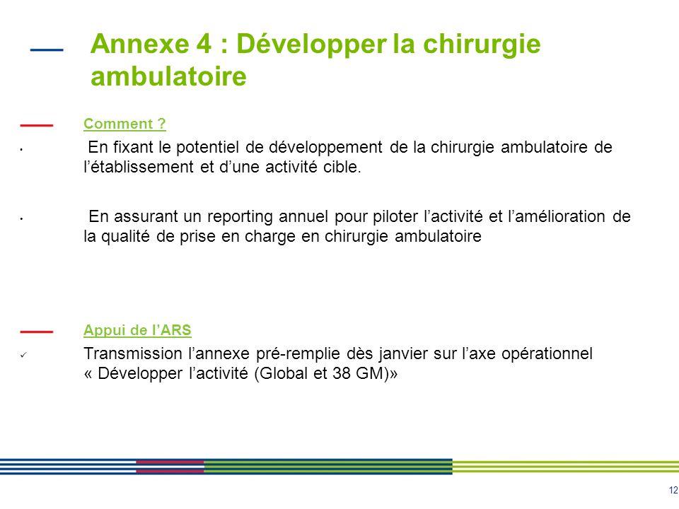 Annexe 4 : Développer la chirurgie ambulatoire