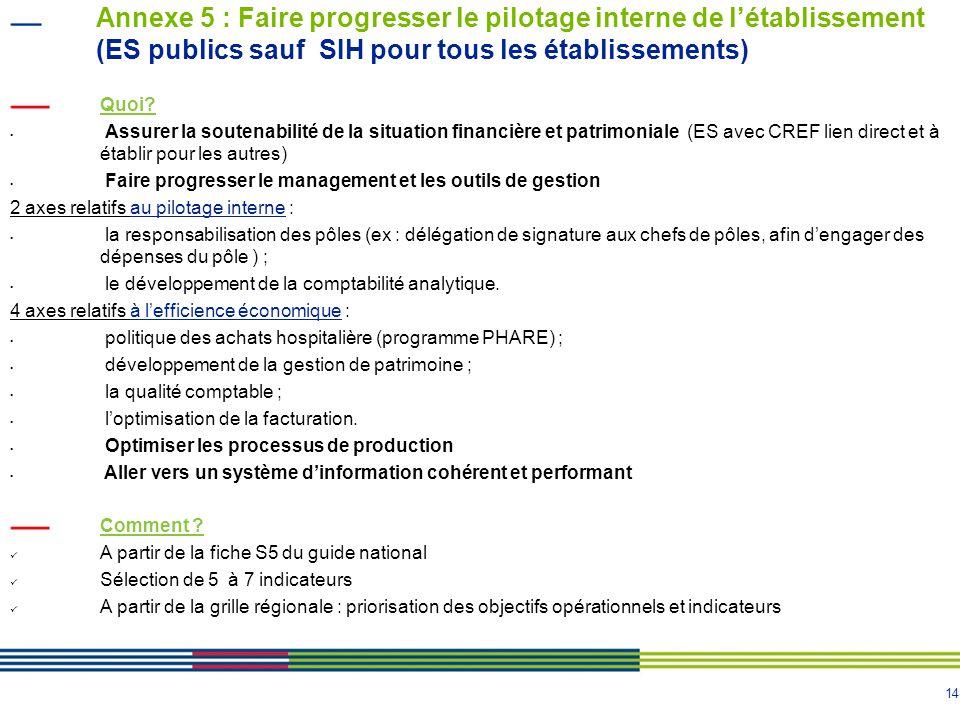 Annexe 5 : Faire progresser le pilotage interne de l'établissement (ES publics sauf SIH pour tous les établissements)