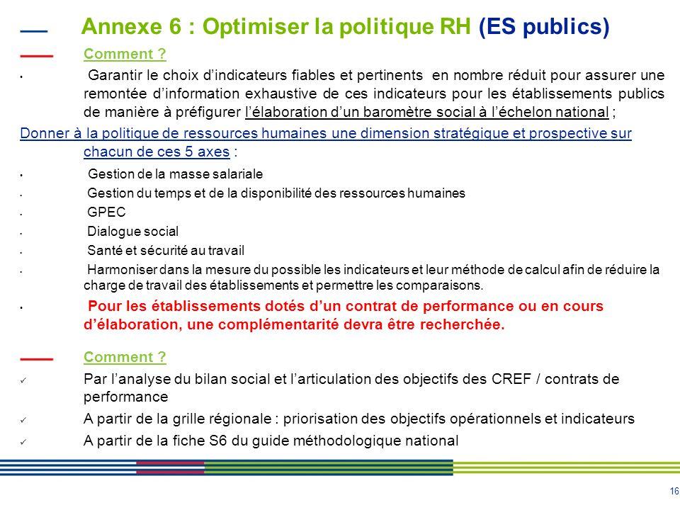 Annexe 6 : Optimiser la politique RH (ES publics)