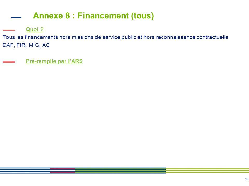 Annexe 8 : Financement (tous)