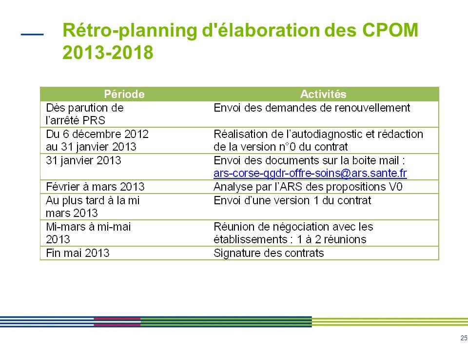 Rétro-planning d élaboration des CPOM 2013-2018