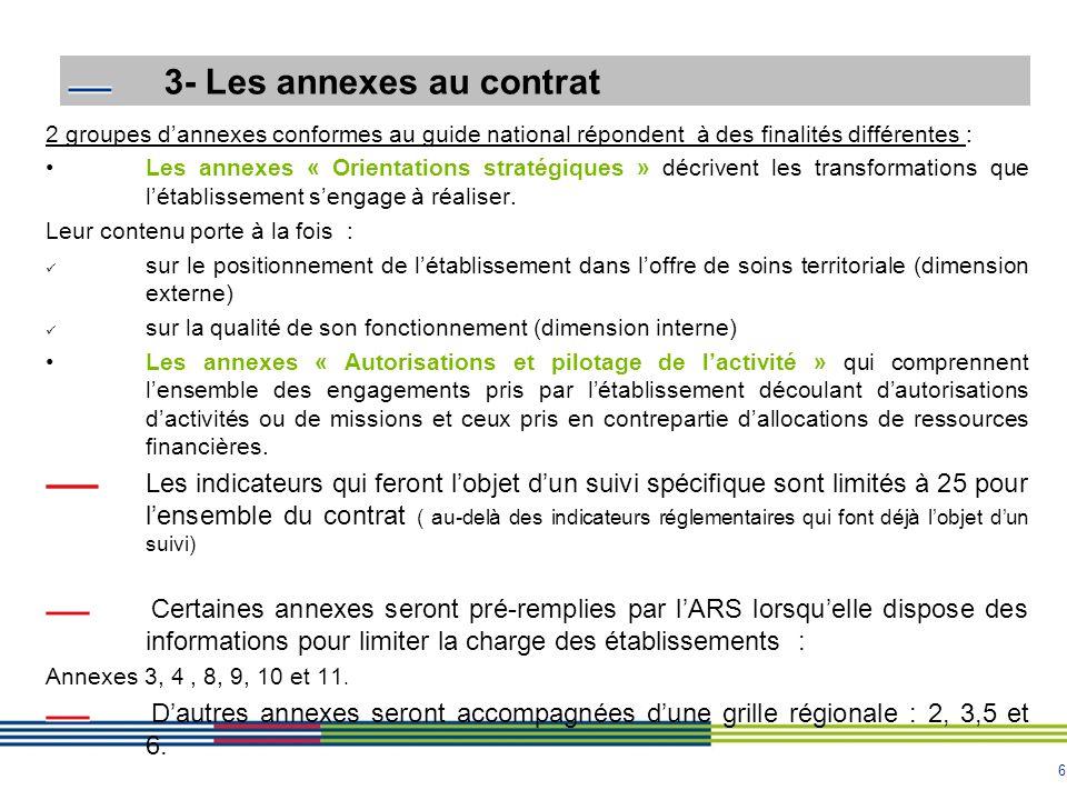 3- Les annexes au contrat