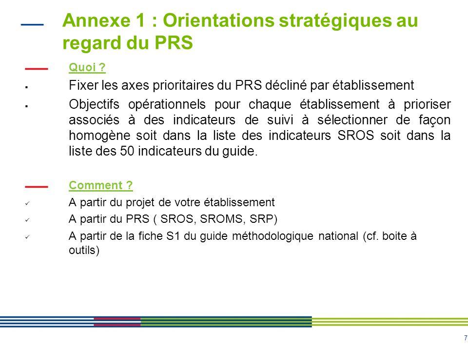 Annexe 1 : Orientations stratégiques au regard du PRS