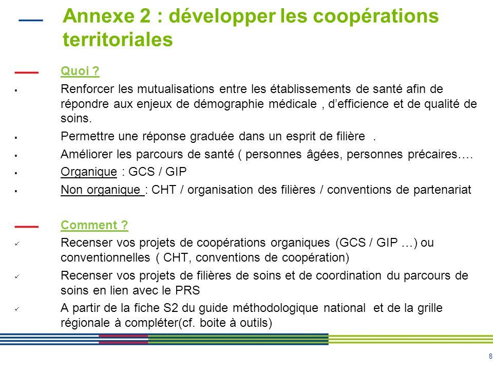 Annexe 2 : développer les coopérations territoriales