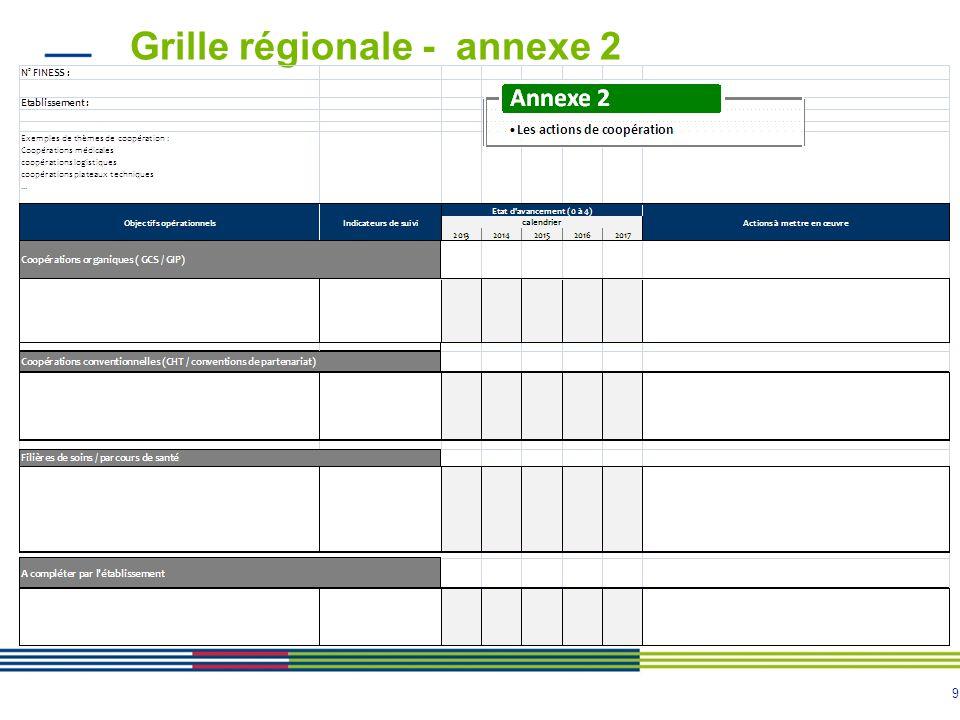 Grille régionale - annexe 2