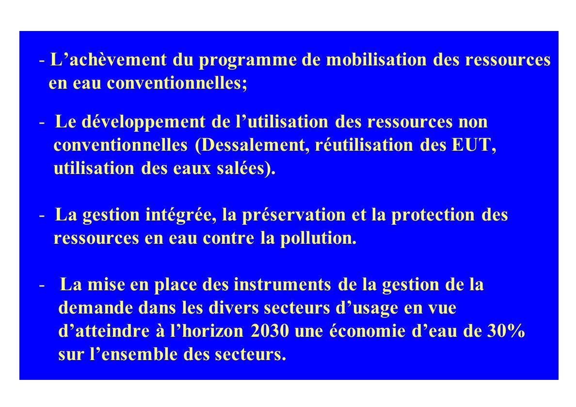 - L'achèvement du programme de mobilisation des ressources en eau conventionnelles; - Le développement de l'utilisation des ressources non conventionnelles (Dessalement, réutilisation des EUT, utilisation des eaux salées).