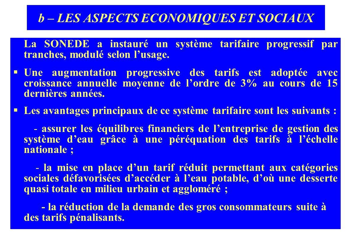 b – LES ASPECTS ECONOMIQUES ET SOCIAUX