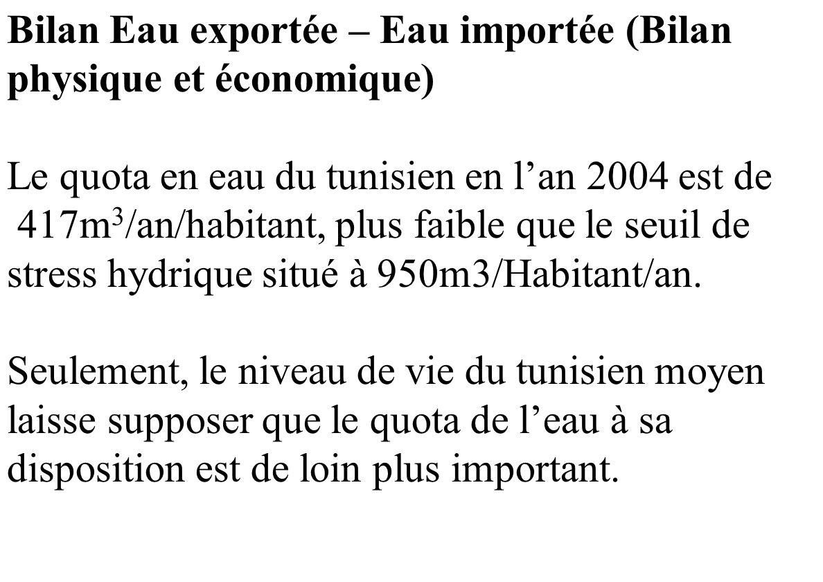Bilan Eau exportée – Eau importée (Bilan physique et économique) Le quota en eau du tunisien en l'an 2004 est de
