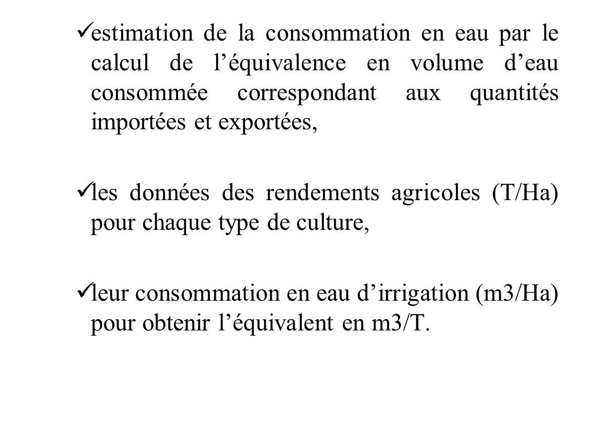 estimation de la consommation en eau par le calcul de l'équivalence en volume d'eau consommée correspondant aux quantités importées et exportées,