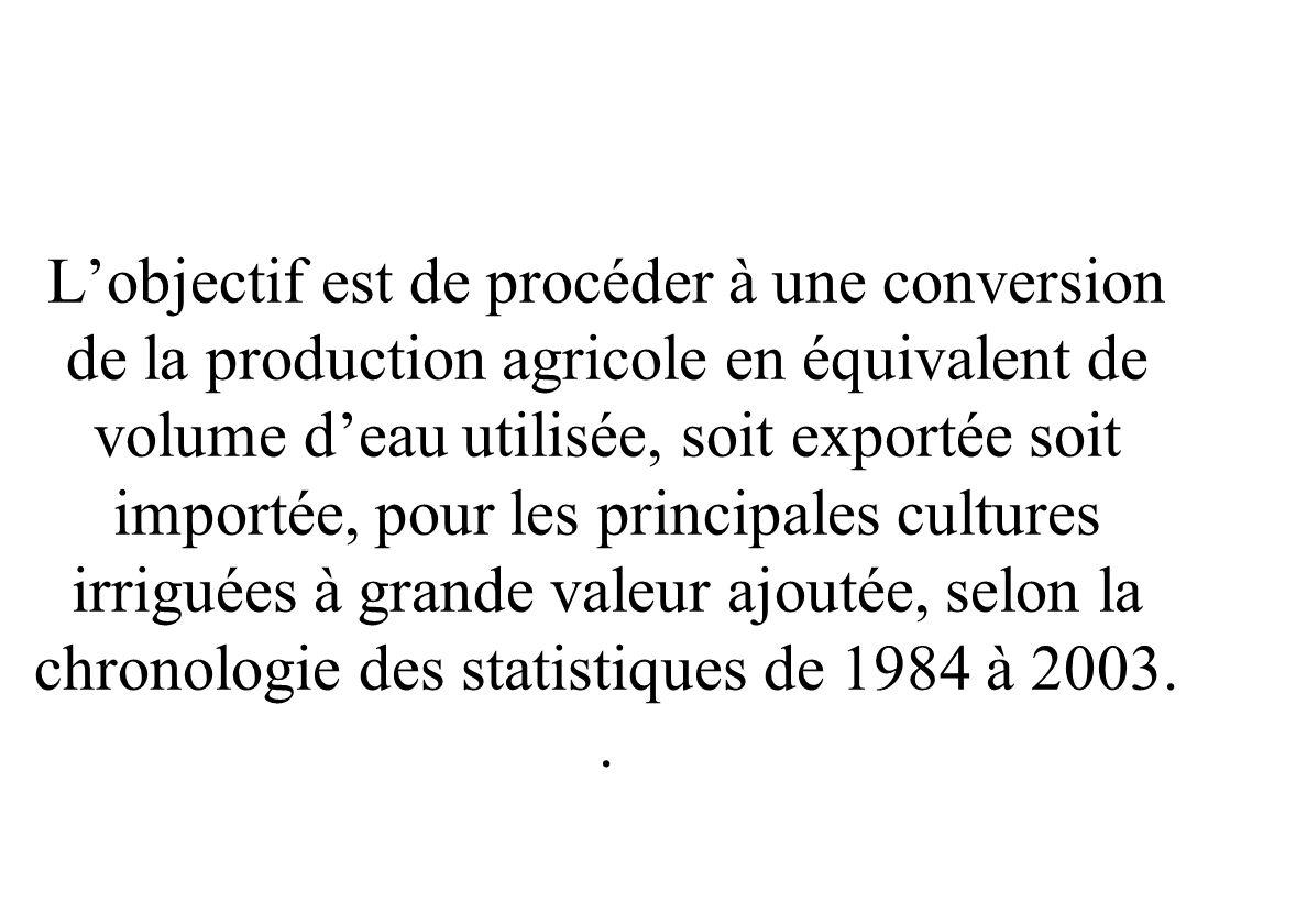 L'objectif est de procéder à une conversion de la production agricole en équivalent de volume d'eau utilisée, soit exportée soit importée, pour les principales cultures irriguées à grande valeur ajoutée, selon la chronologie des statistiques de 1984 à 2003.