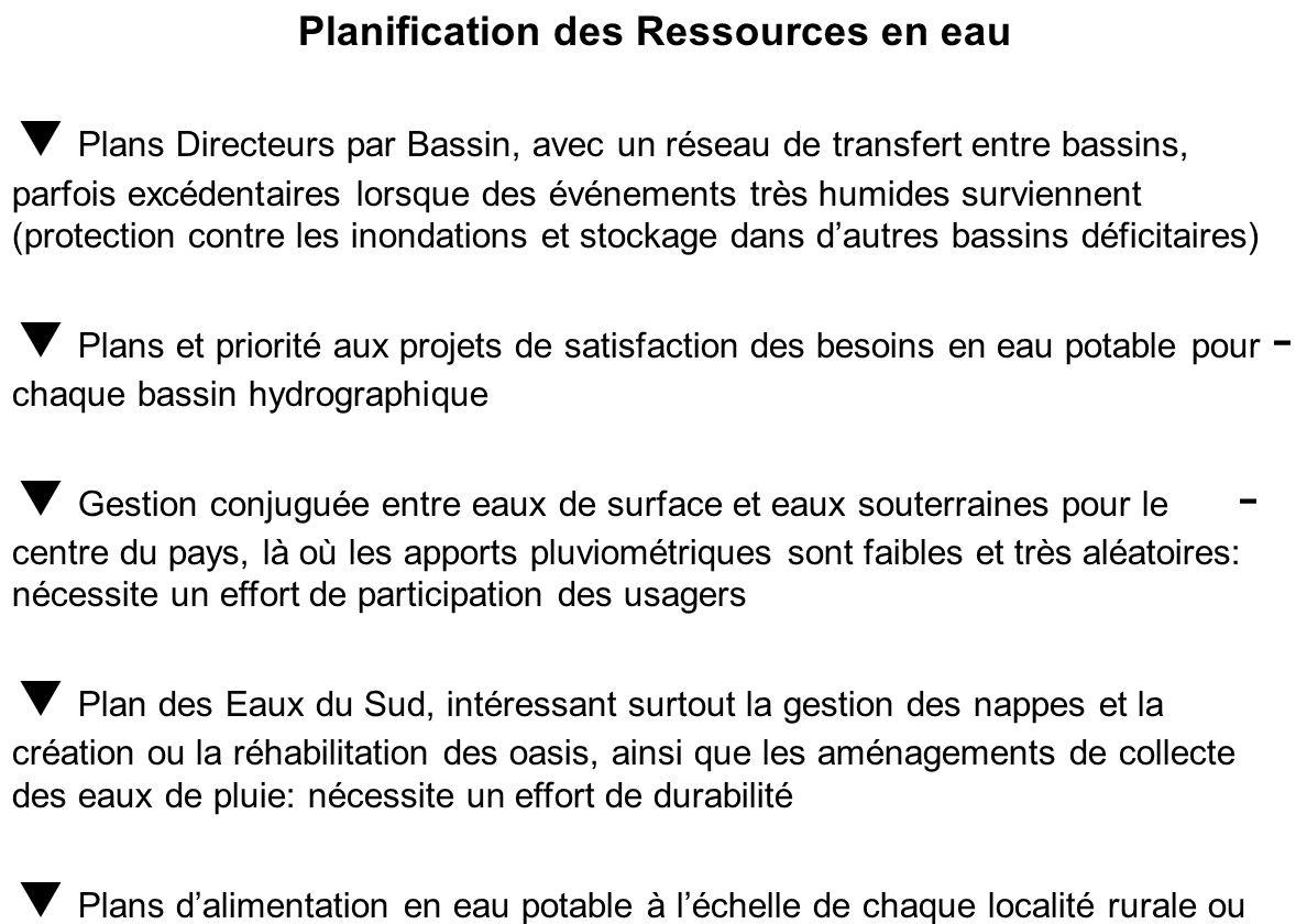 Planification des Ressources en eau