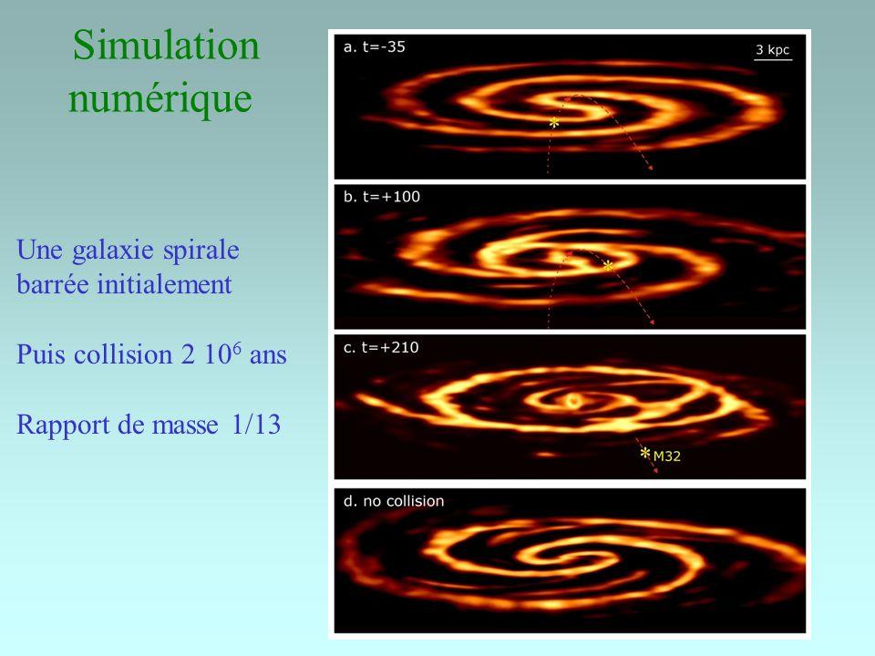 Simulation numérique Une galaxie spirale barrée initialement