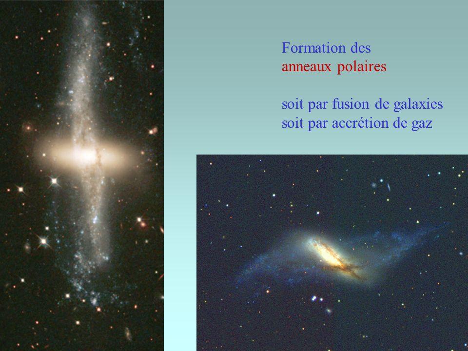 Formation des anneaux polaires soit par fusion de galaxies soit par accrétion de gaz