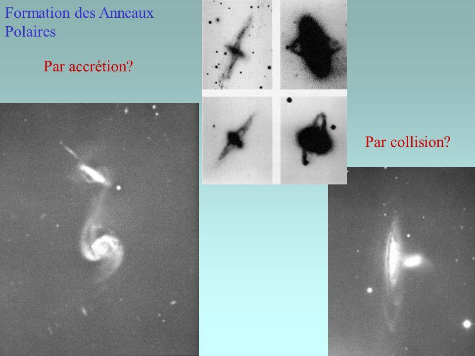 Formation des Anneaux Polaires Par accrétion Par collision