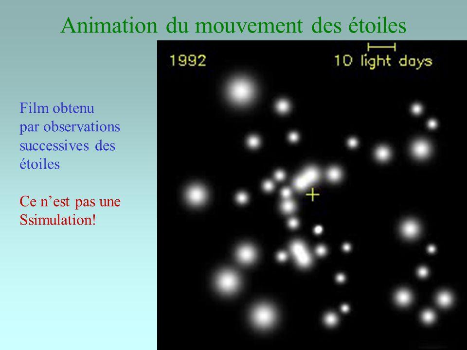 Animation du mouvement des étoiles