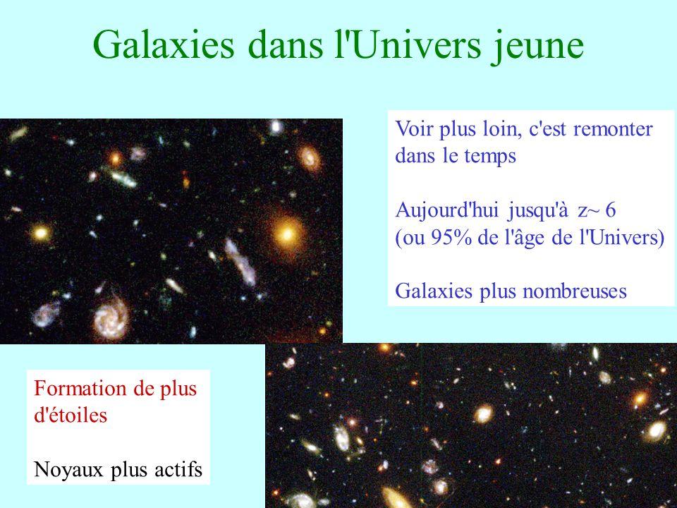 Galaxies dans l Univers jeune