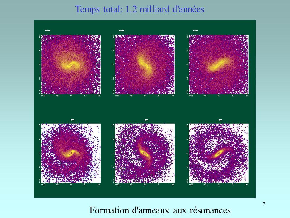 Temps total: 1.2 milliard d années