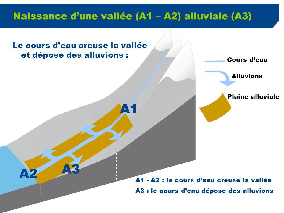 Naissance d'une vallée (A1 – A2) alluviale (A3)