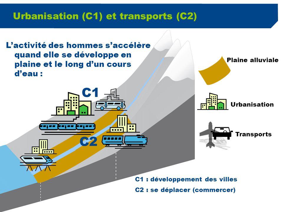 Urbanisation (C1) et transports (C2)