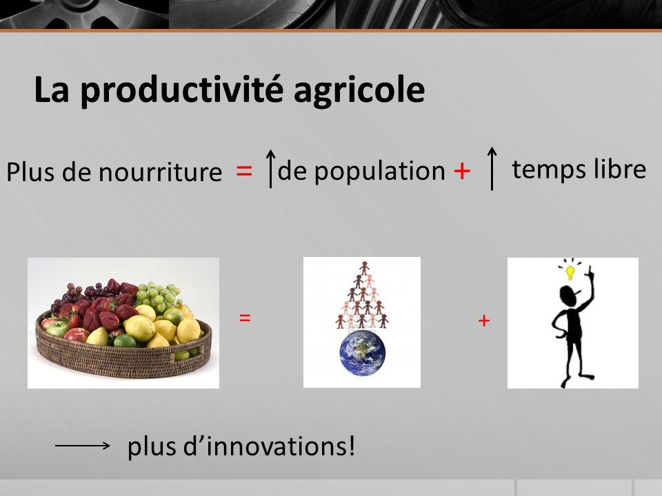 La productivité agricole