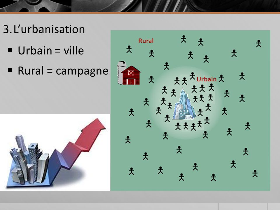L'urbanisation Rural Urbain = ville Rural = campagne Urbain