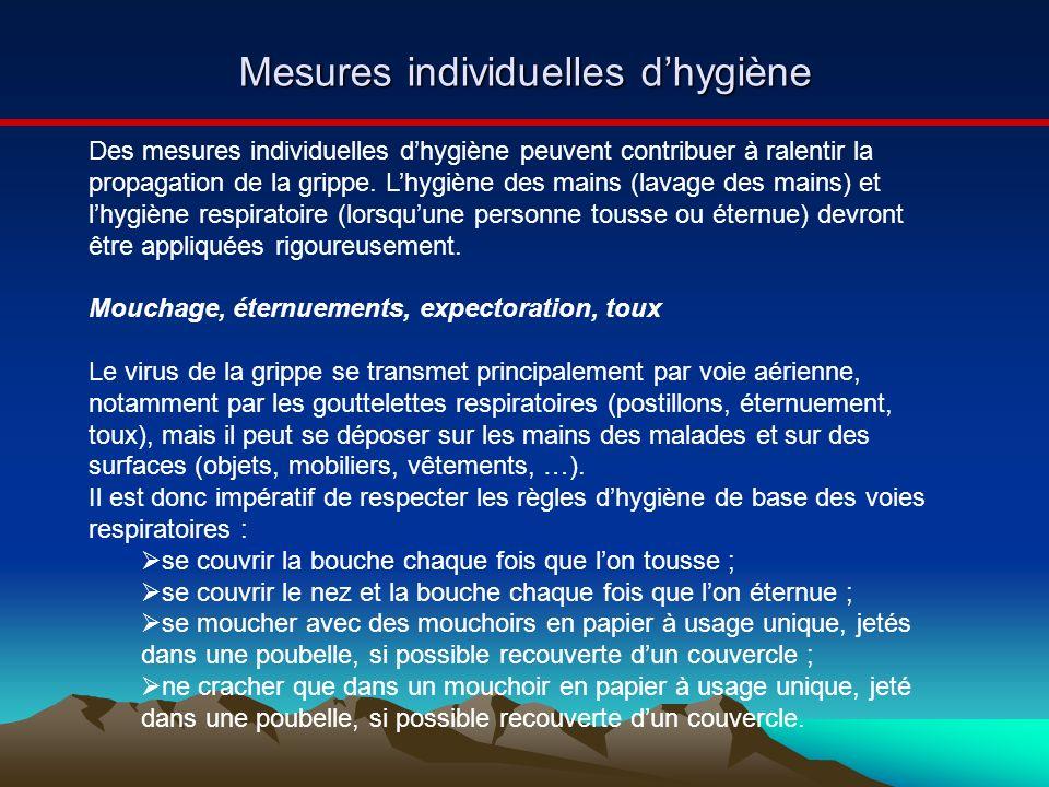 Mesures individuelles d'hygiène